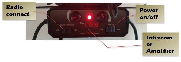 The COM amplifier