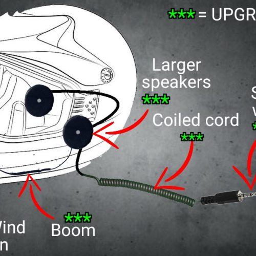 Best stereo helmet headset UTVCOM