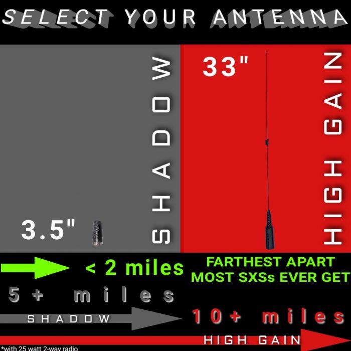 The COM antenna rugged PCI VHF UHF